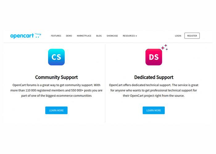 Main features of OpenCart support